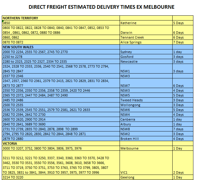 direct freight times