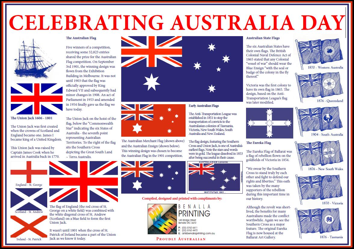 Australian Flag History